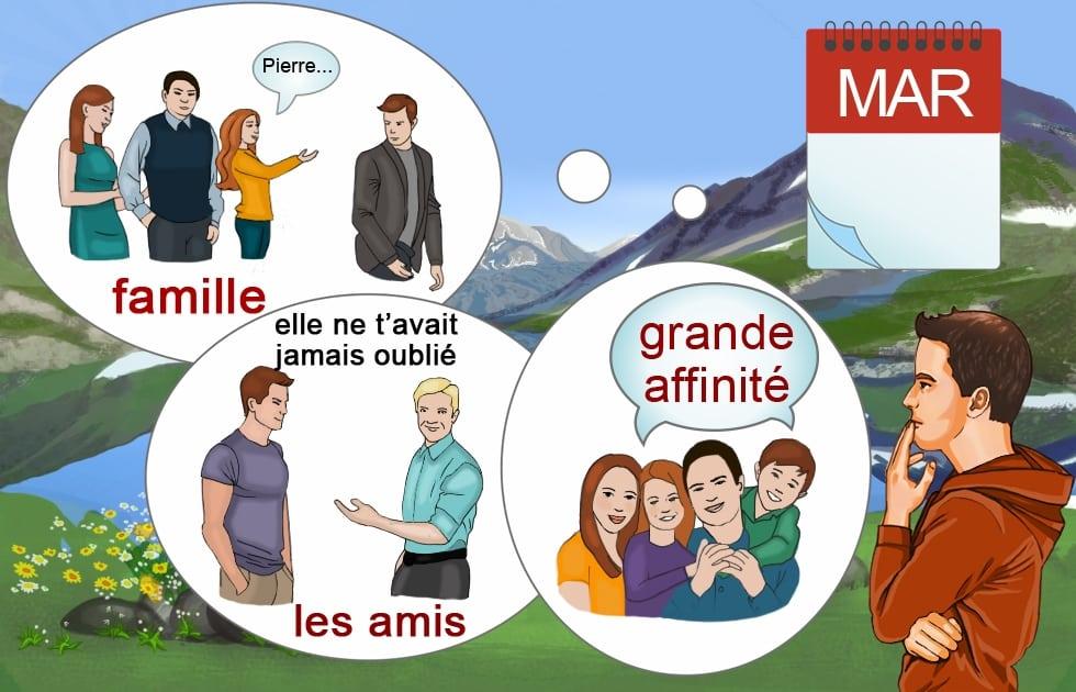 Einfach Französisch lernen: Mardi - Dienstag - Wochentage