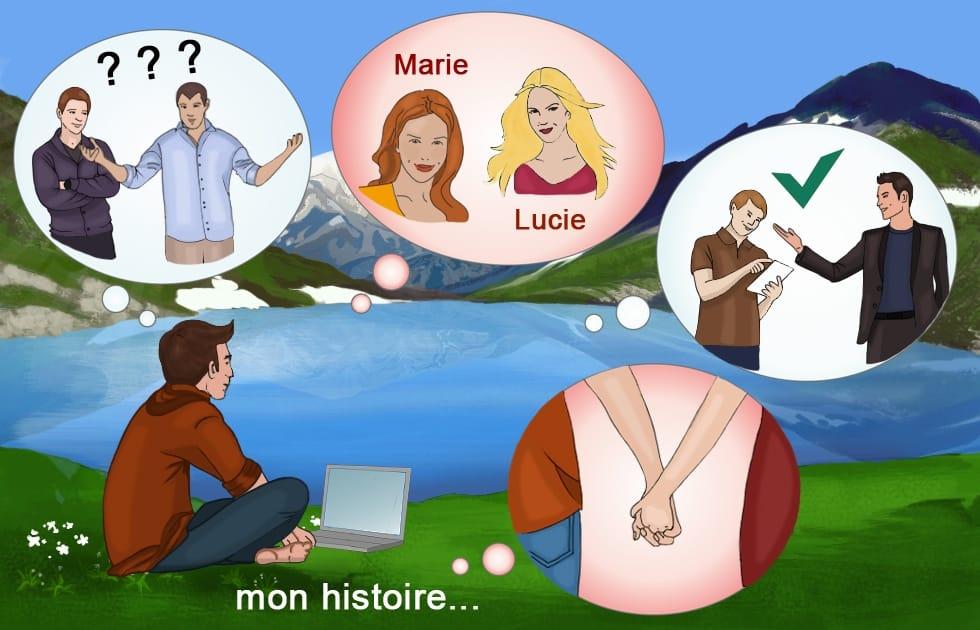 Schneller Französisch lernen: Mardi - Dienstag - Wochentage