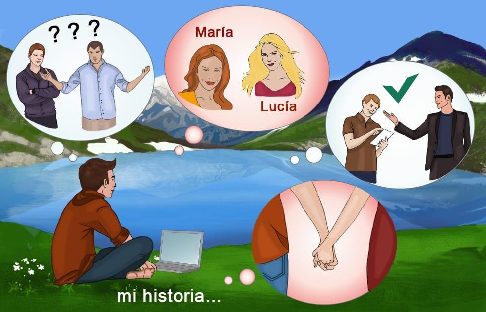 Richtig Spanisch lernen